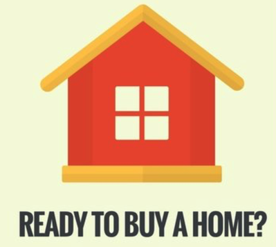 research on buying a house